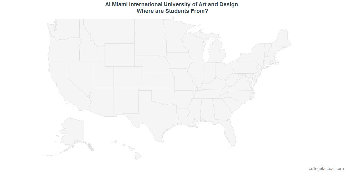 Undergraduate Geographic Diversity at AI Miami International University of Art and Design