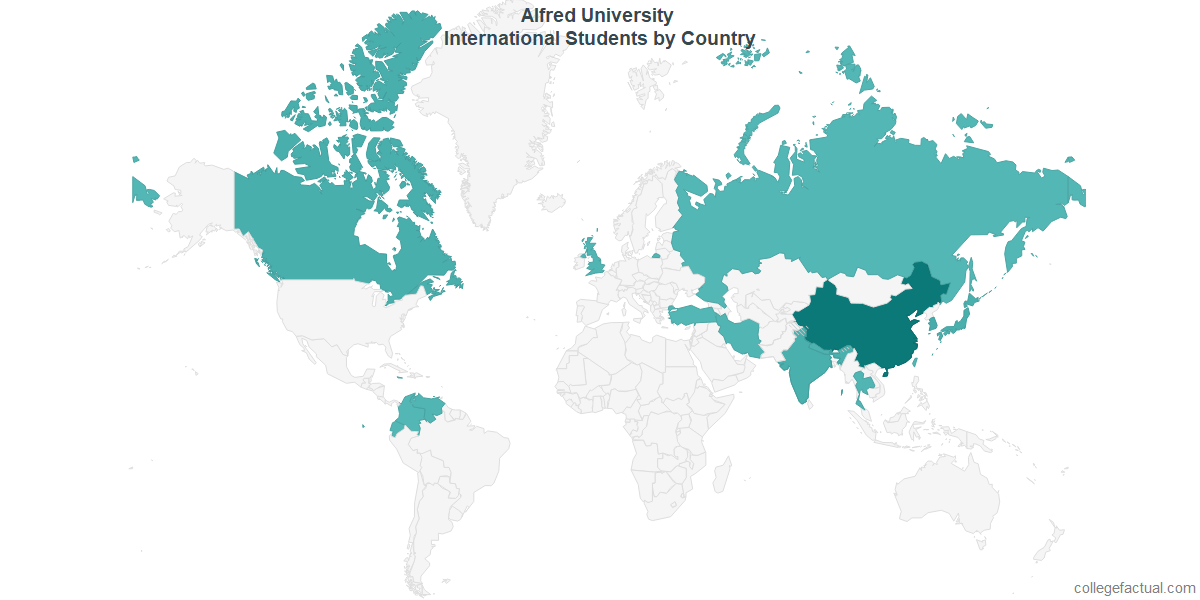 International students by Country attending Alfred University