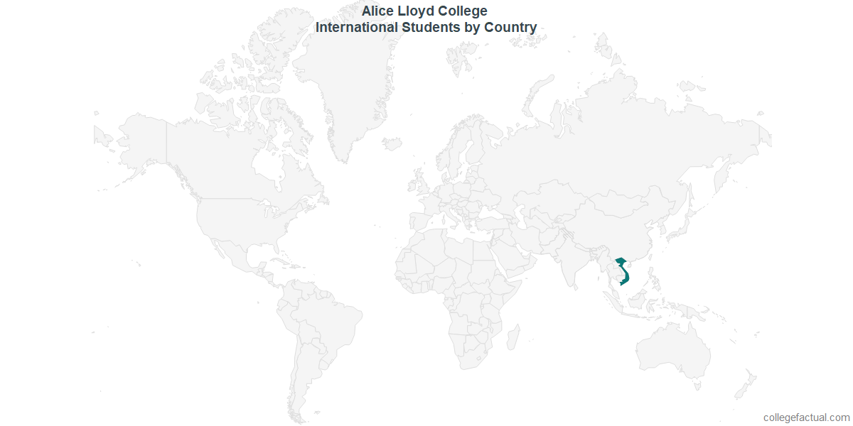 International students by Country attending Alice Lloyd College