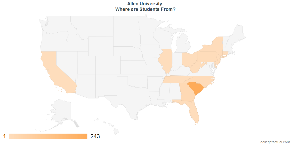 What States are Undergraduates at Allen University From?
