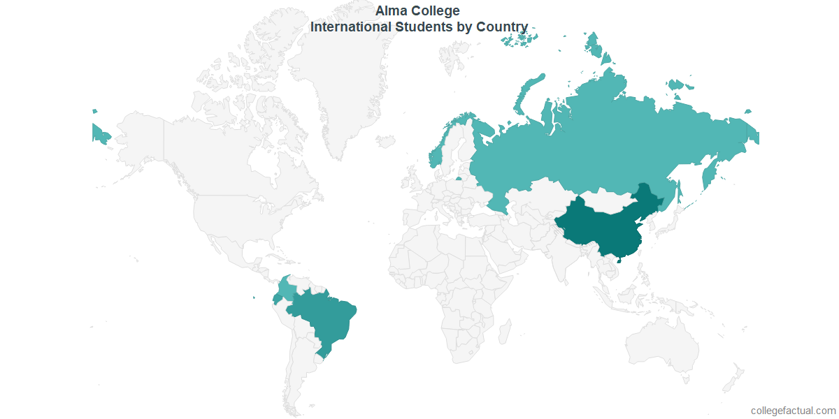 International students by Country attending Alma College