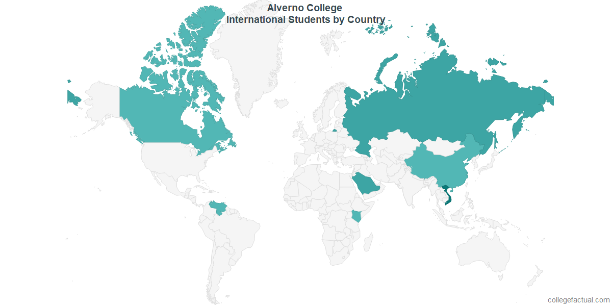 International students by Country attending Alverno College