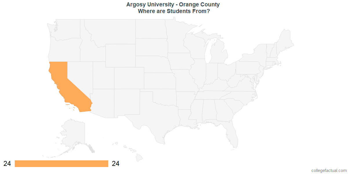 What States are Undergraduates at Argosy University - Orange County From?
