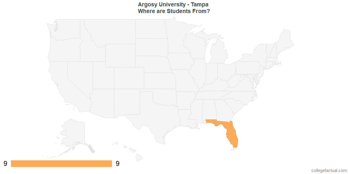 What States are Undergraduates at Argosy University - Tampa From?