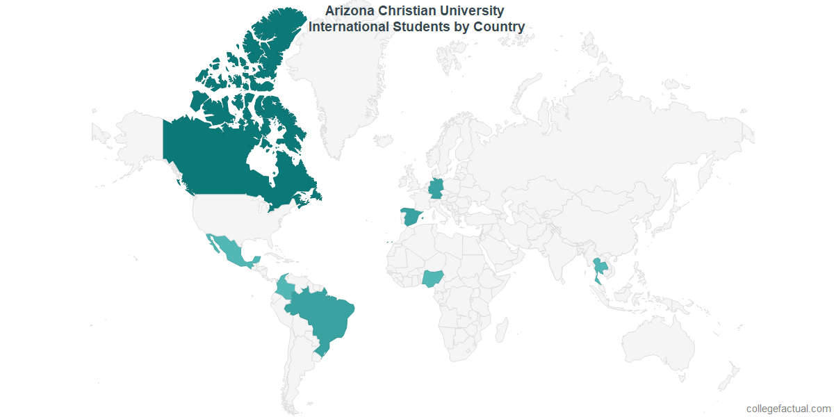 International students by Country attending Arizona Christian University