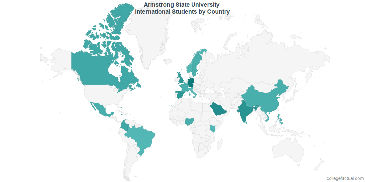 International students by Country attending Armstrong State University