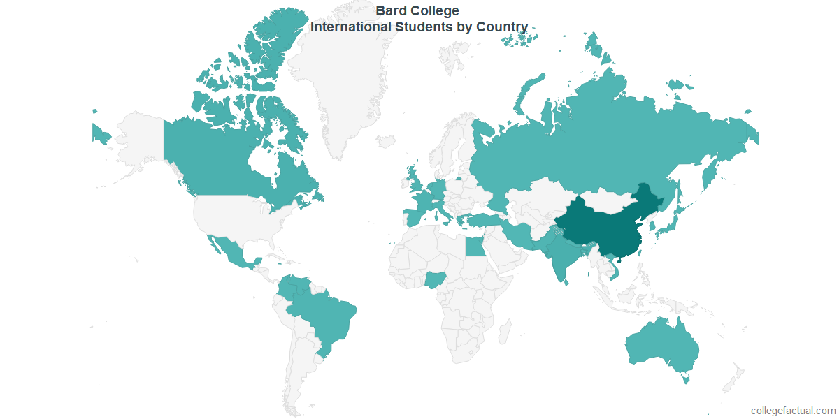 International students by Country attending Bard College
