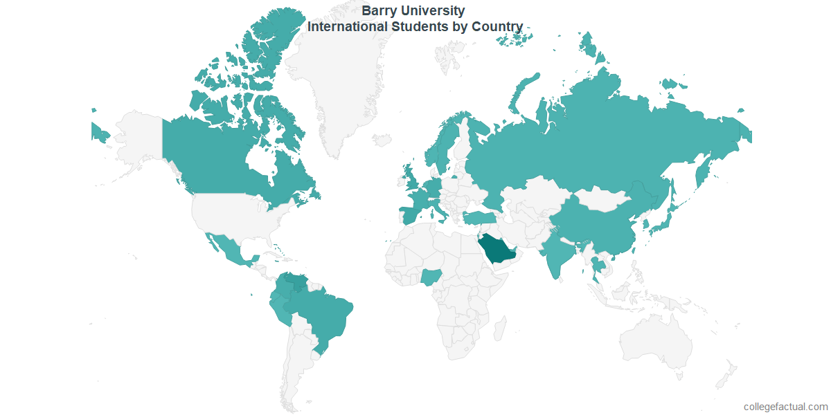 International students by Country attending Barry University