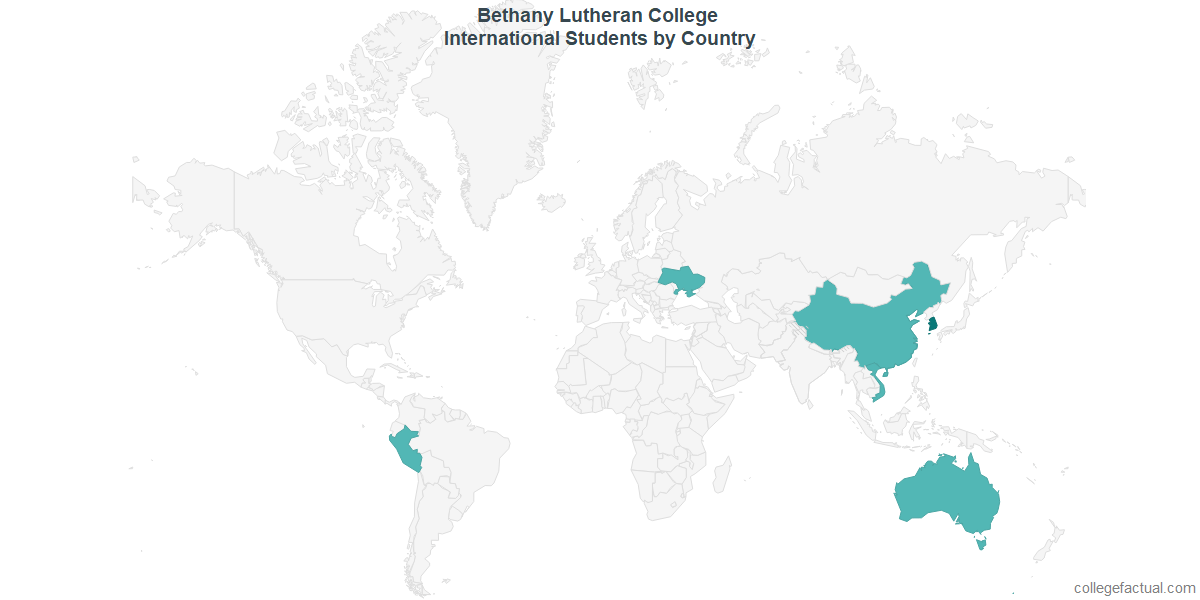 International students by Country attending Bethany Lutheran College