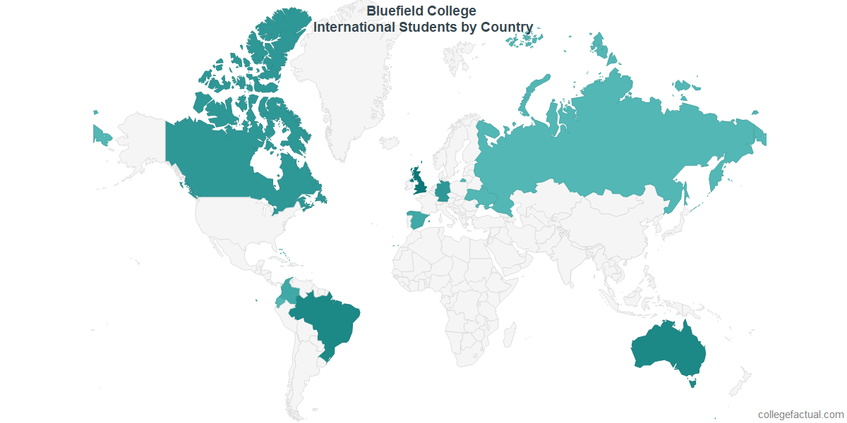 International students by Country attending Bluefield College