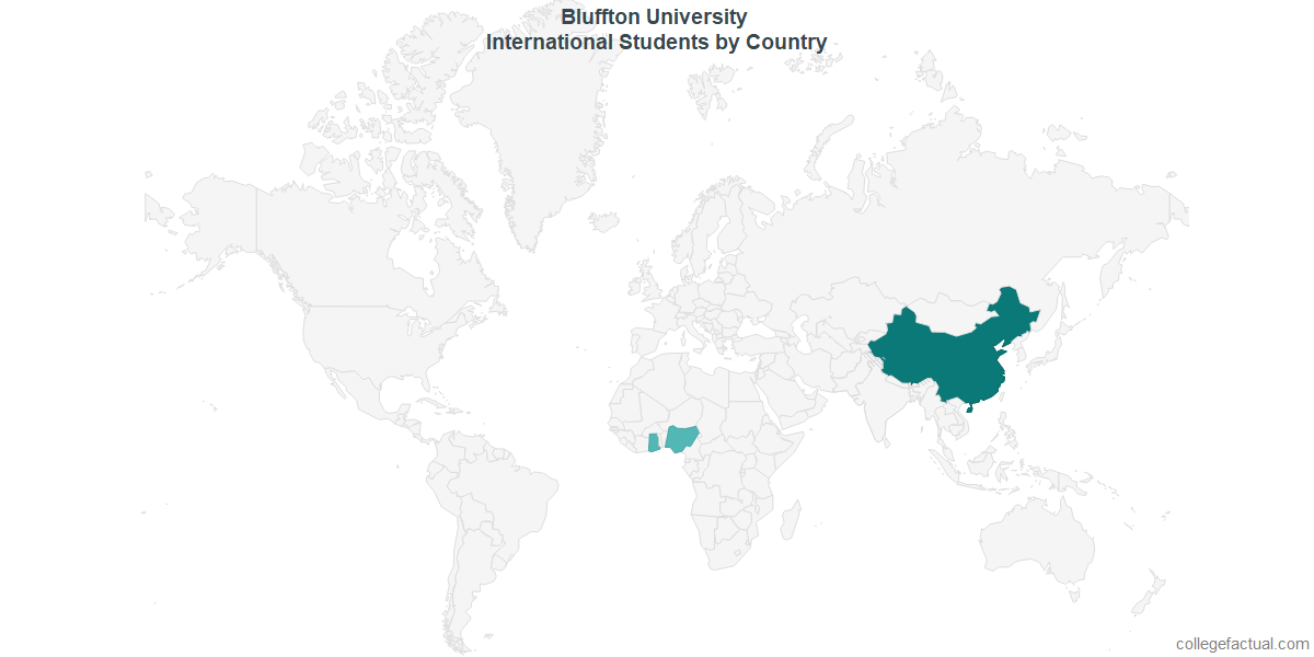 International students by Country attending Bluffton University