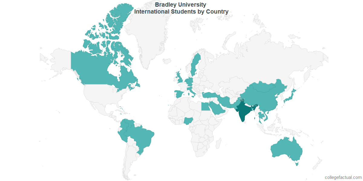 International students by Country attending Bradley University