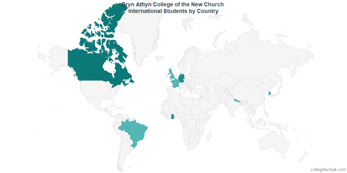 International students by Country attending Bryn Athyn College of the New Church