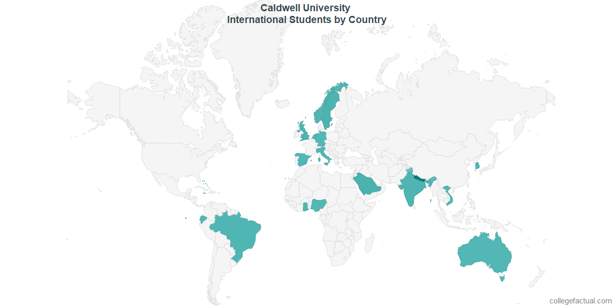 International students by Country attending Caldwell University