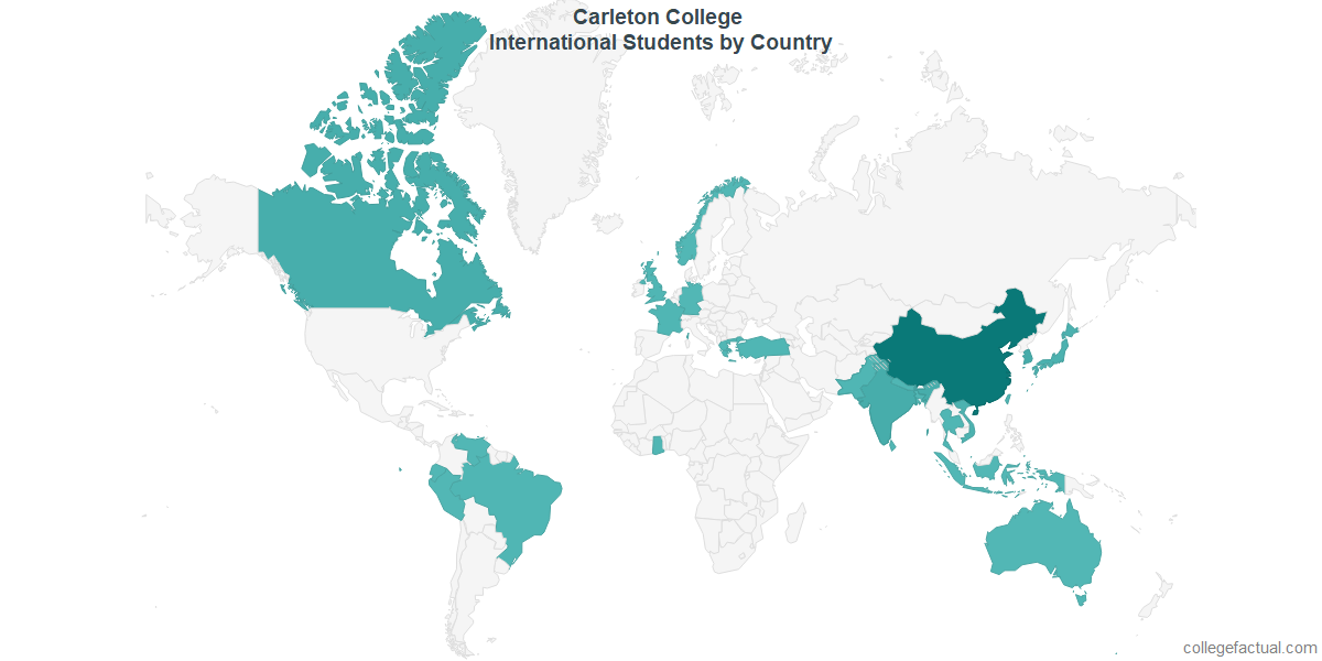 International students by Country attending Carleton College