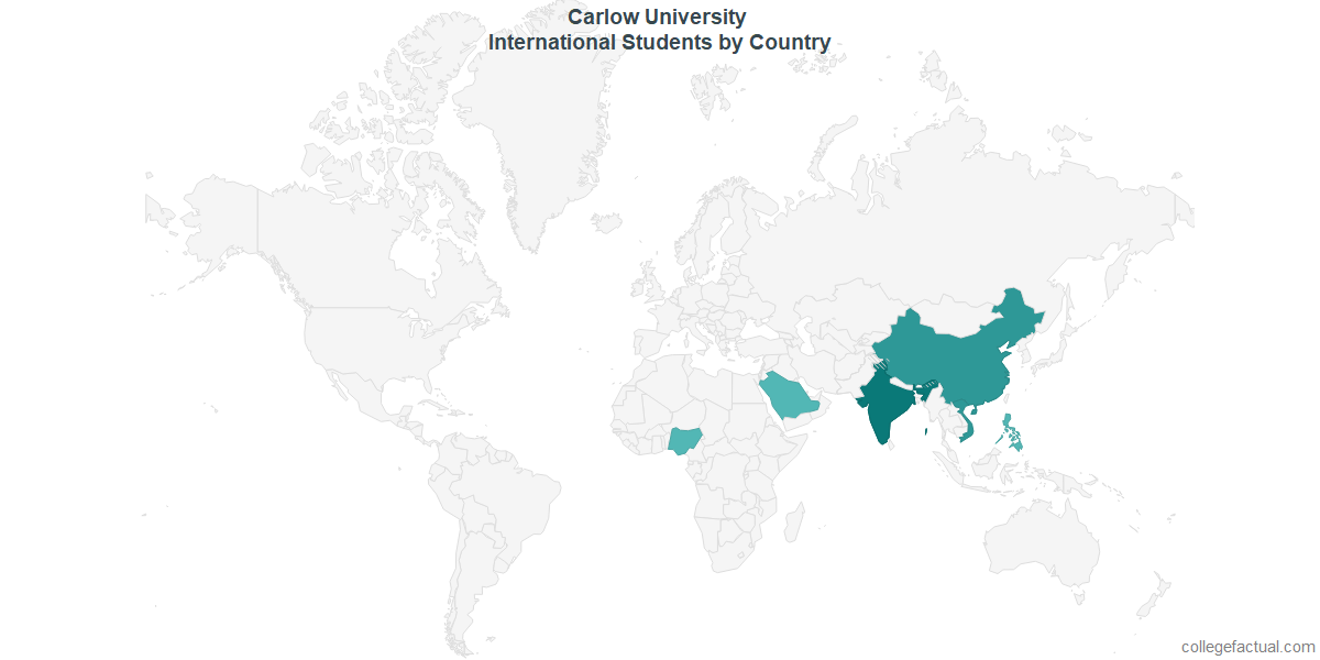 International students by Country attending Carlow University