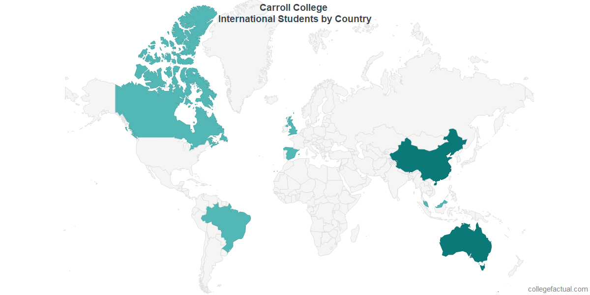 International students by Country attending Carroll College