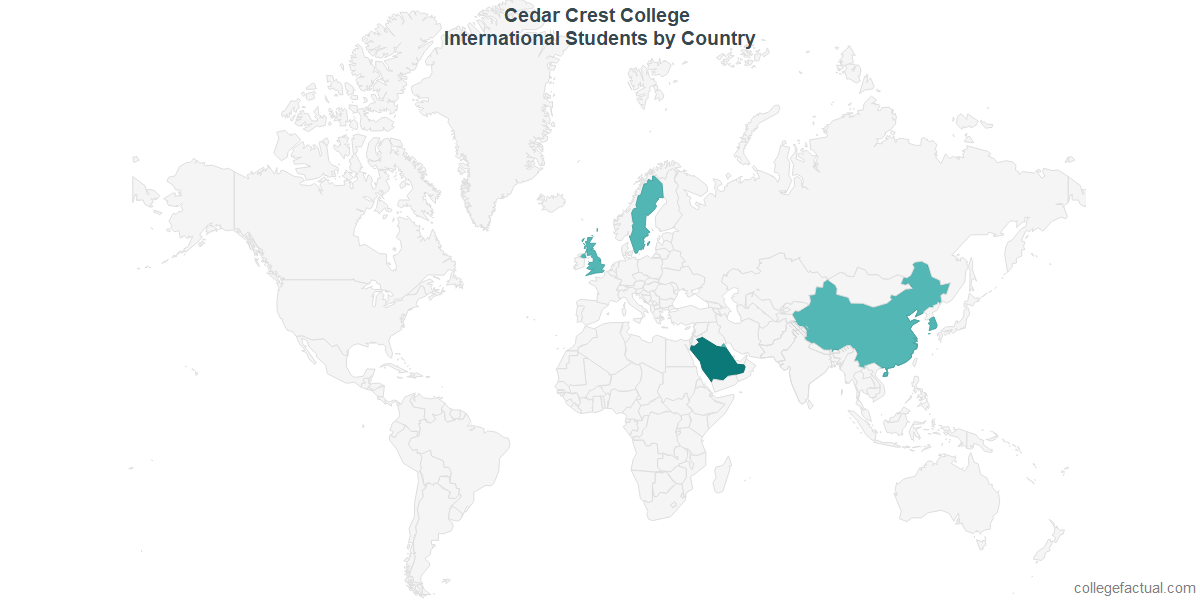 International students by Country attending Cedar Crest College