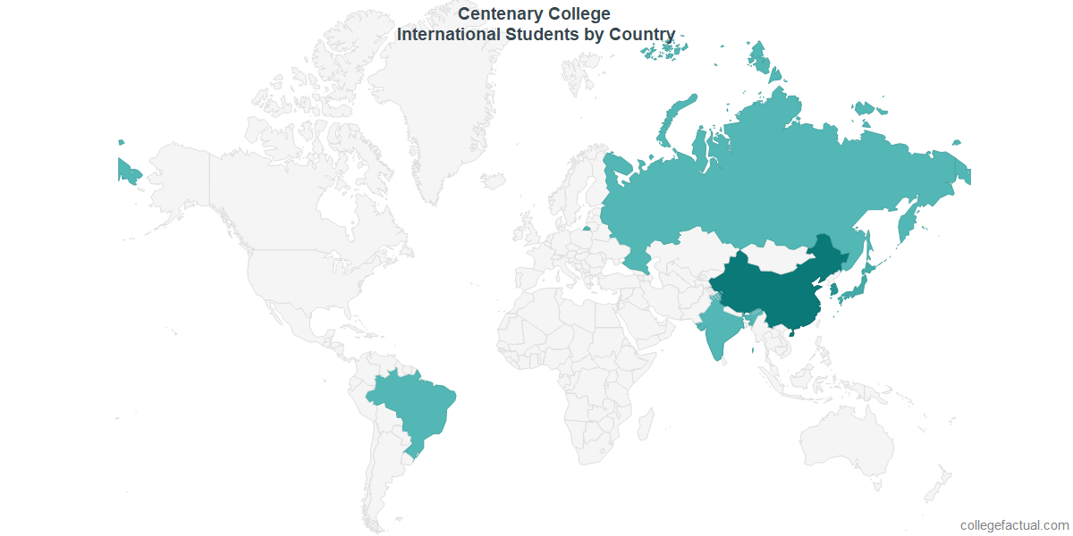 International students by Country attending Centenary University