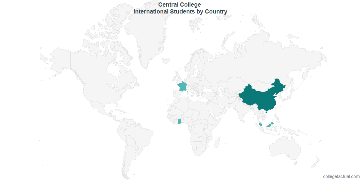 International students by Country attending Central College