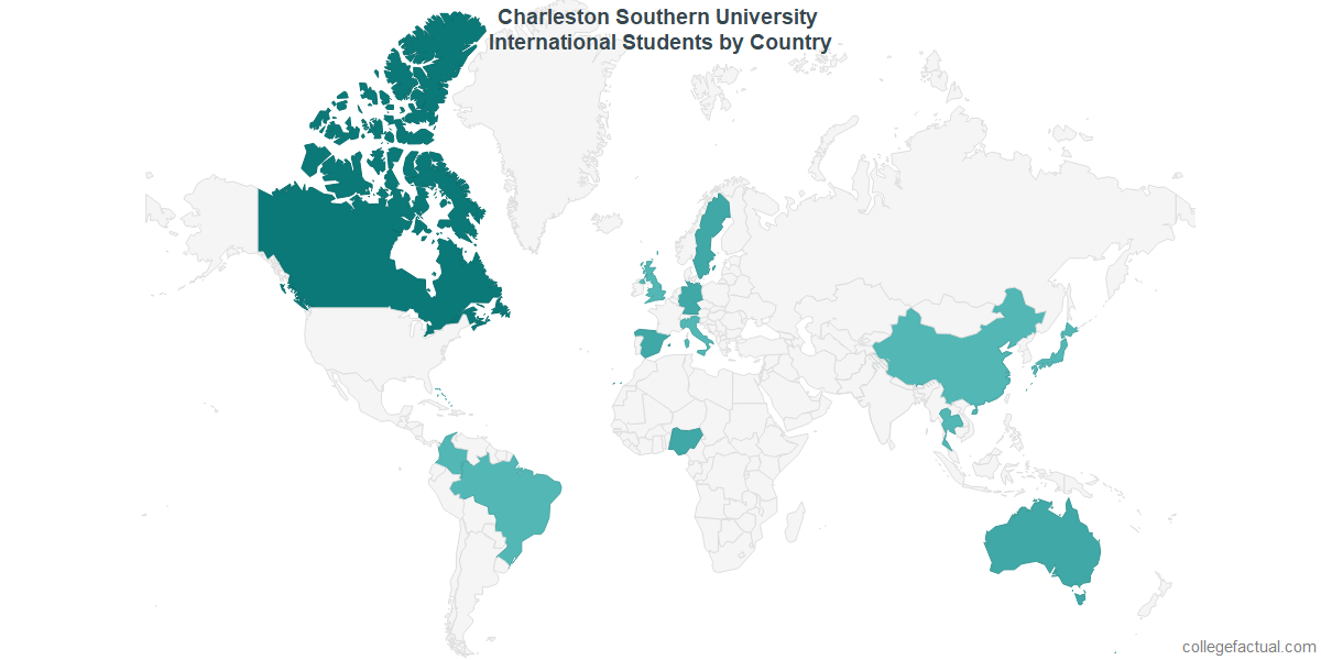 International students by Country attending Charleston Southern University