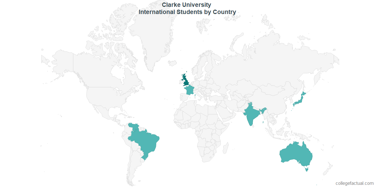 International students by Country attending Clarke University