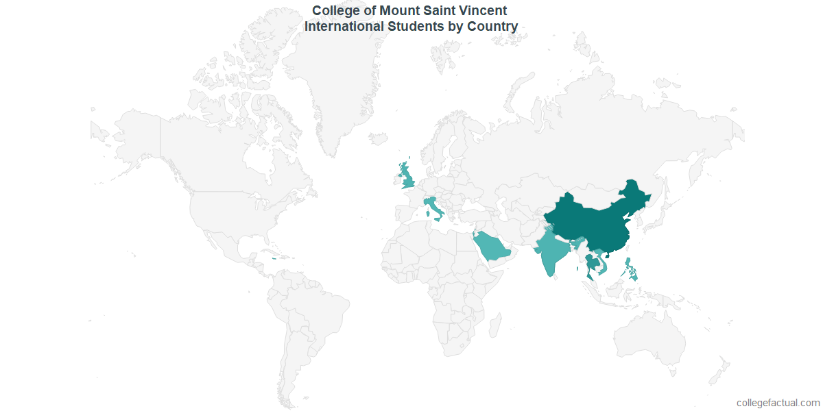 International students by Country attending College of Mount Saint Vincent
