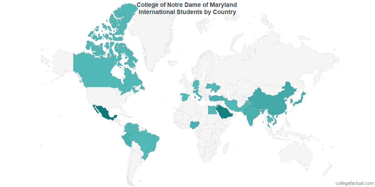 International students by Country attending Notre Dame of Maryland University
