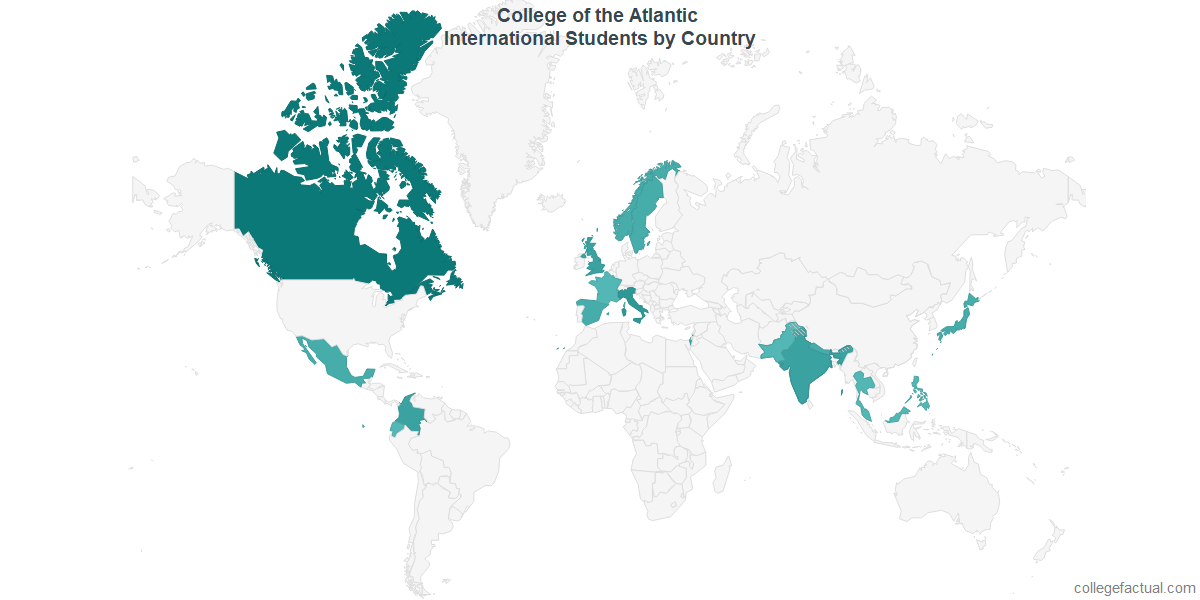 International students by Country attending College of the Atlantic