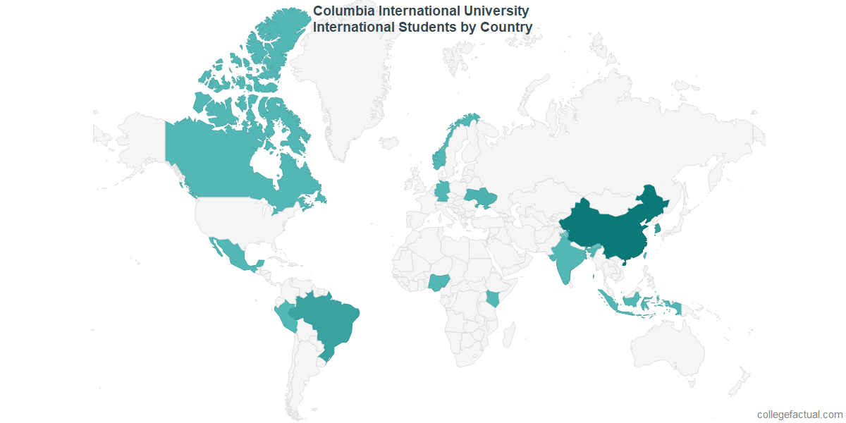 International students by Country attending Columbia International University