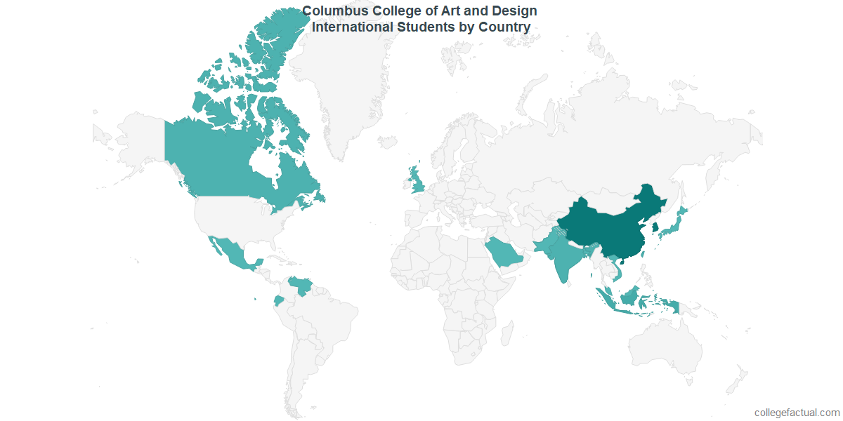 International students by Country attending Columbus College of Art and Design