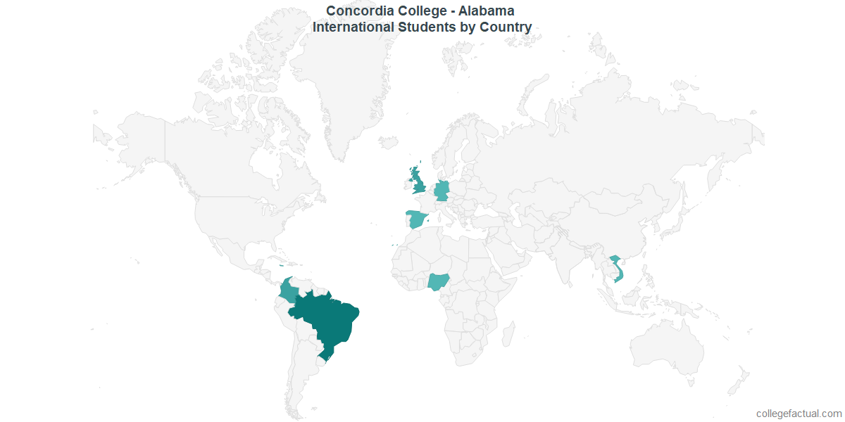 International students by Country attending Concordia College - Alabama