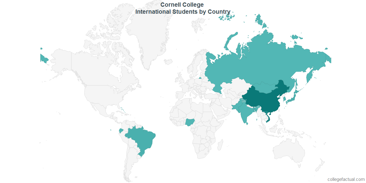 International students by Country attending Cornell College