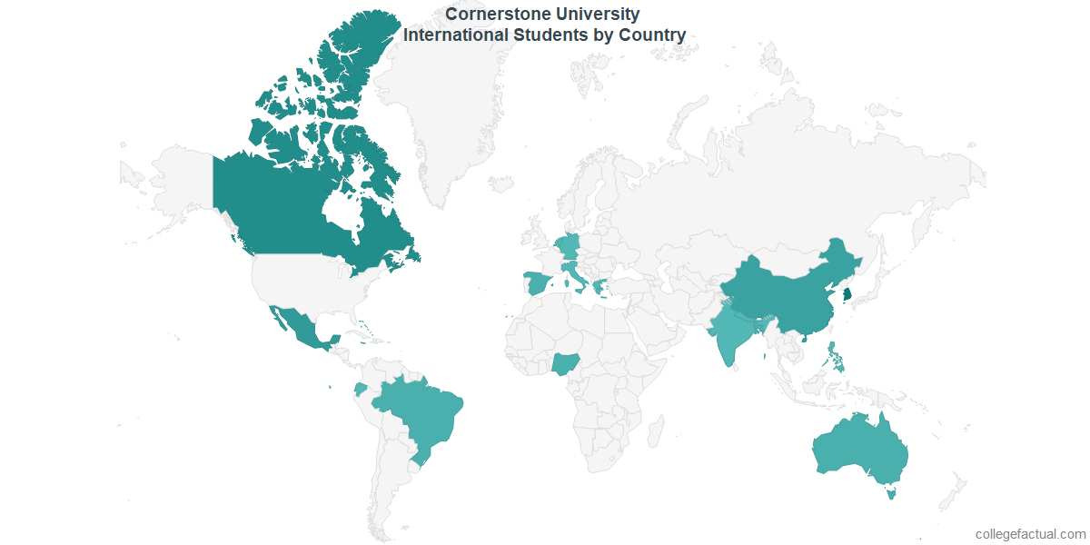 International students by Country attending Cornerstone University