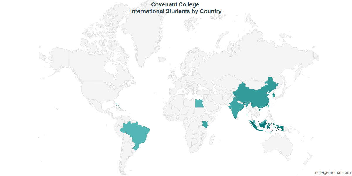 International students by Country attending Covenant College