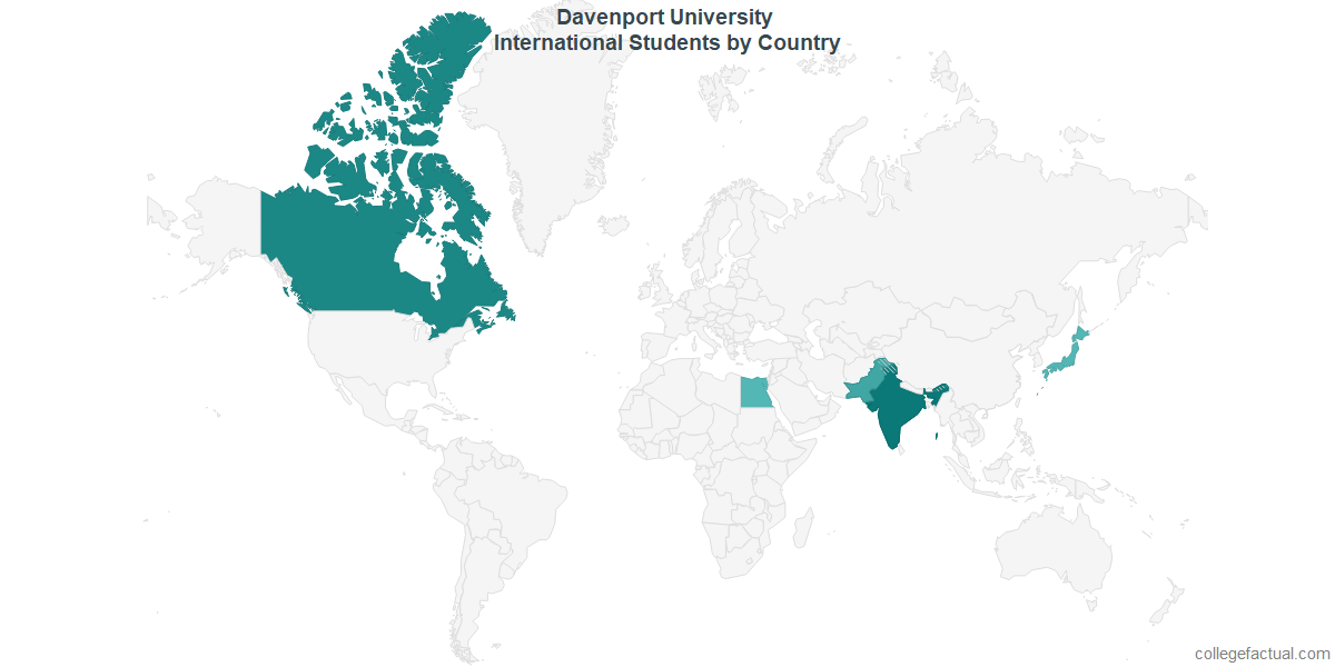 International students by Country attending Davenport University
