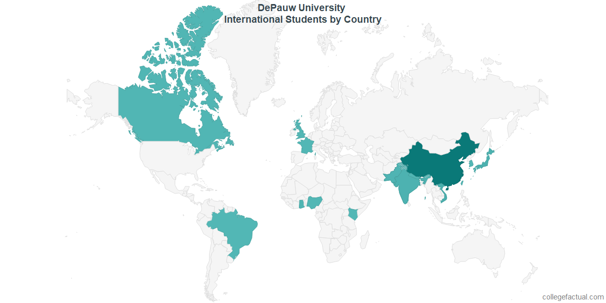 International students by Country attending DePauw University