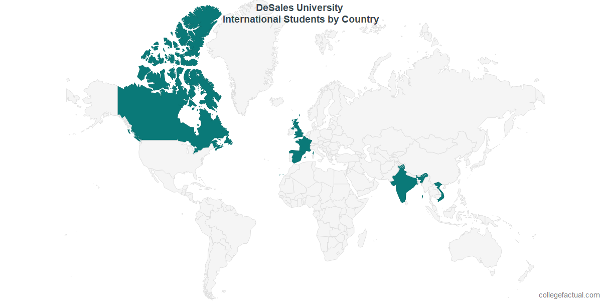 International students by Country attending DeSales University