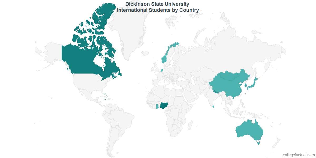 International students by Country attending Dickinson State University
