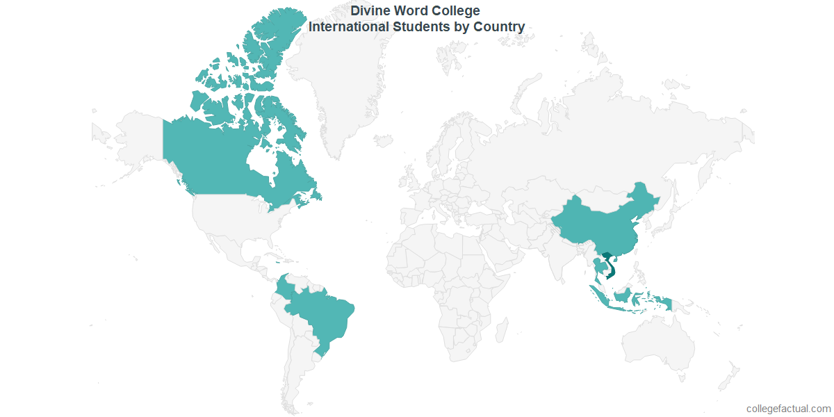 International students by Country attending Divine Word College