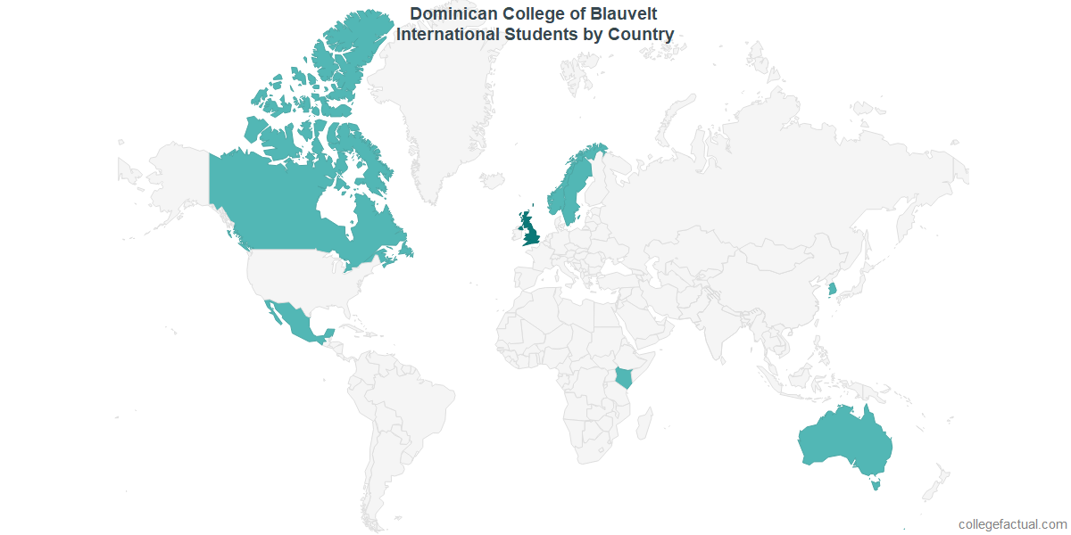International students by Country attending Dominican College of Blauvelt