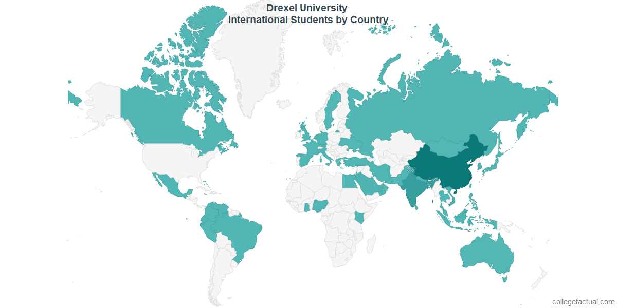International students by Country attending Drexel University