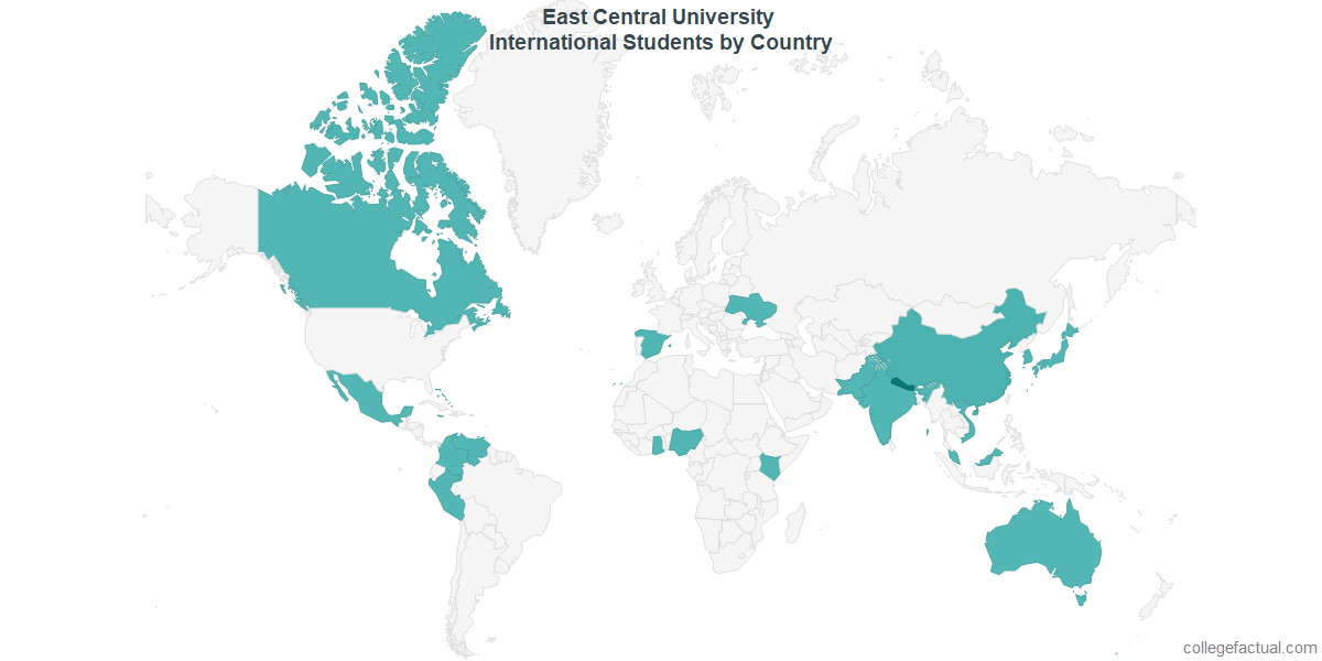 International students by Country attending East Central University