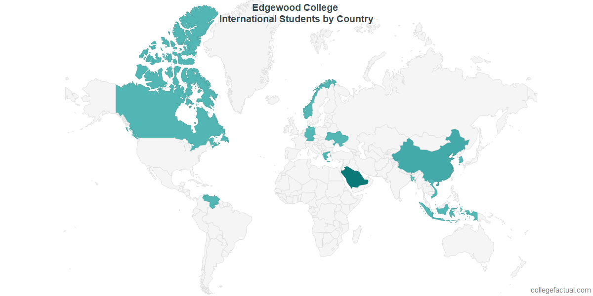 International students by Country attending Edgewood College