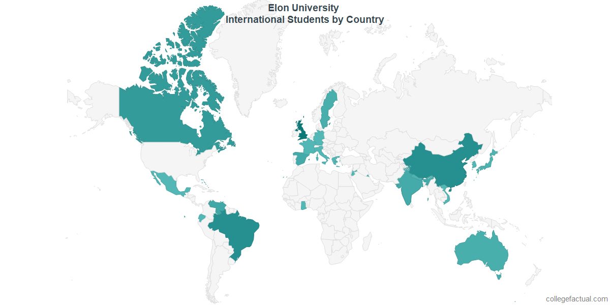 International students by Country attending Elon University