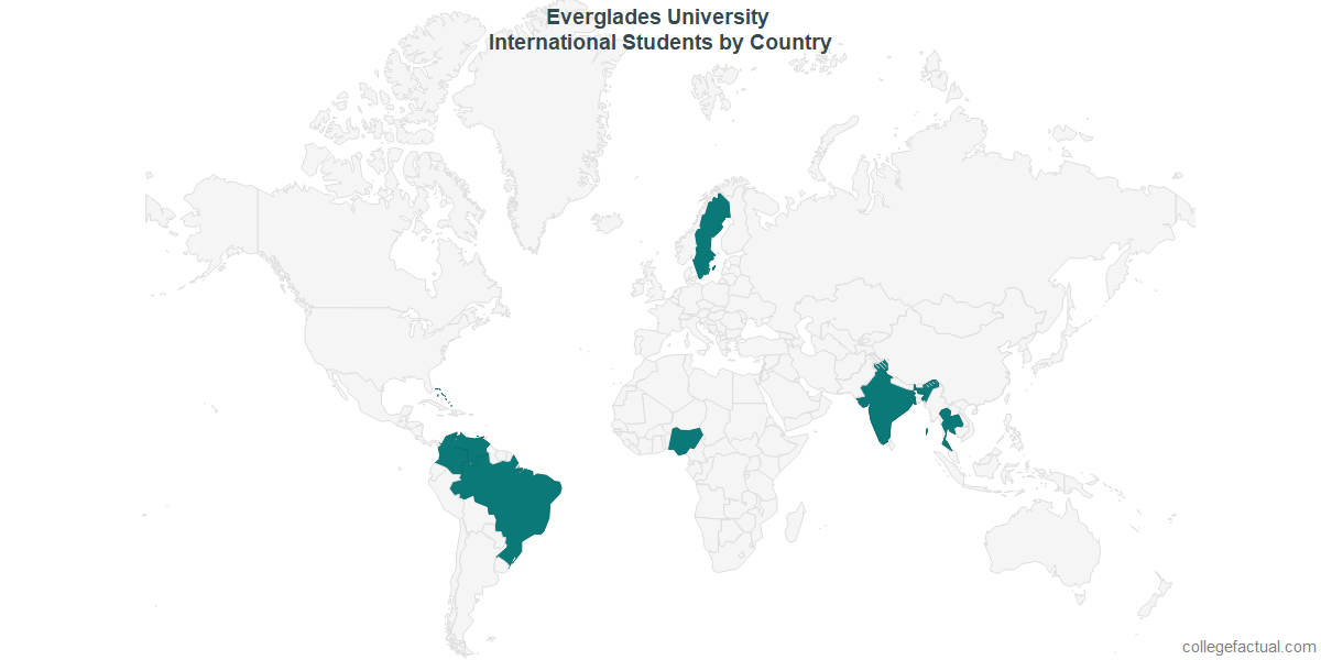 International students by Country attending Everglades University