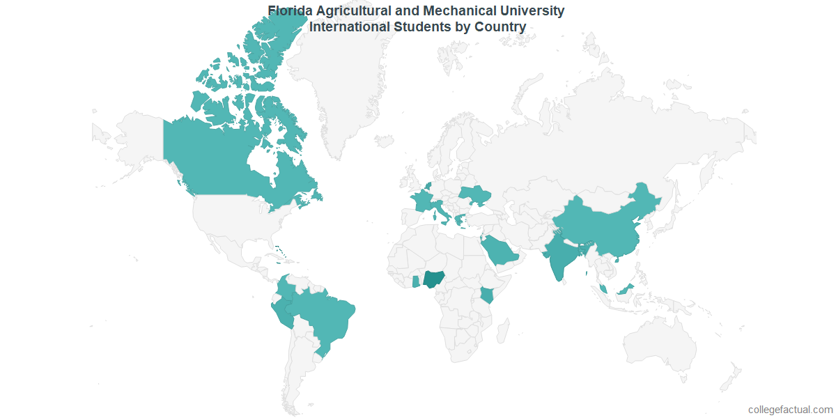 International students by Country attending Florida Agricultural and Mechanical University