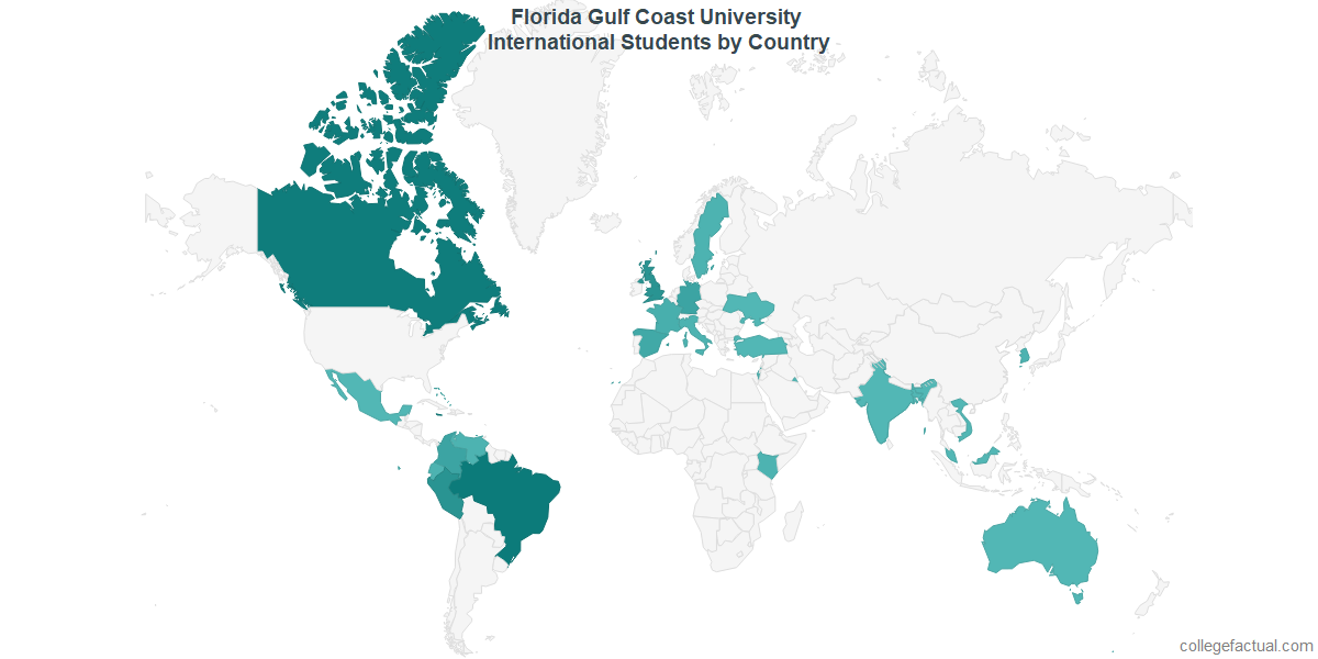 International students by Country attending Florida Gulf Coast University