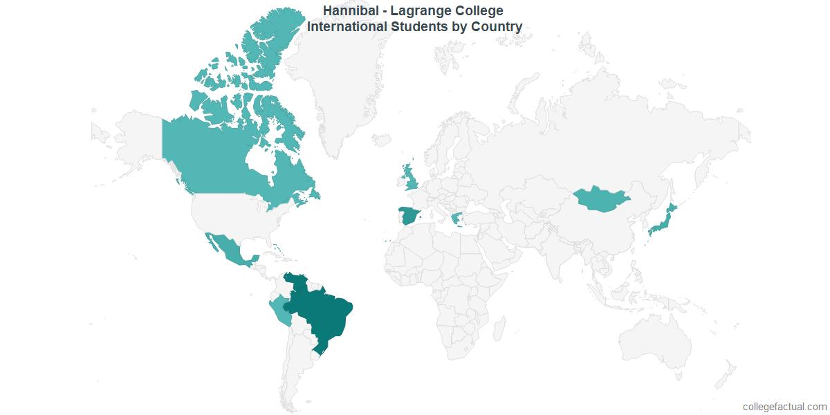 International students by Country attending Hannibal - LaGrange University