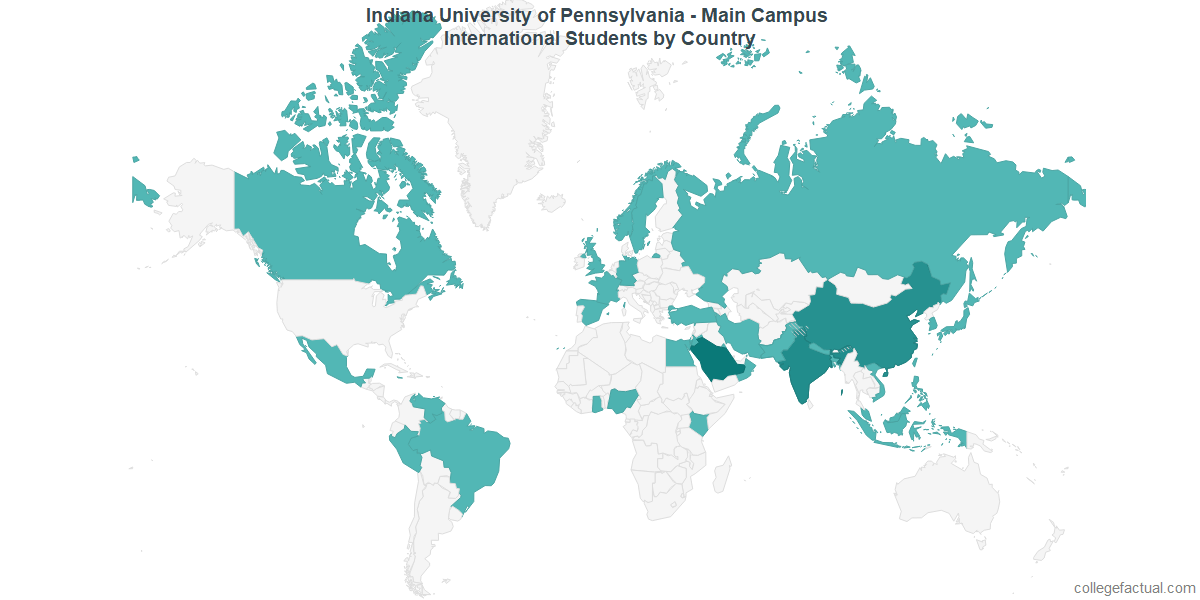 International students by Country attending Indiana University of Pennsylvania - Main Campus